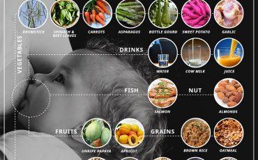 Foods To Increase Breast Milk Supply.